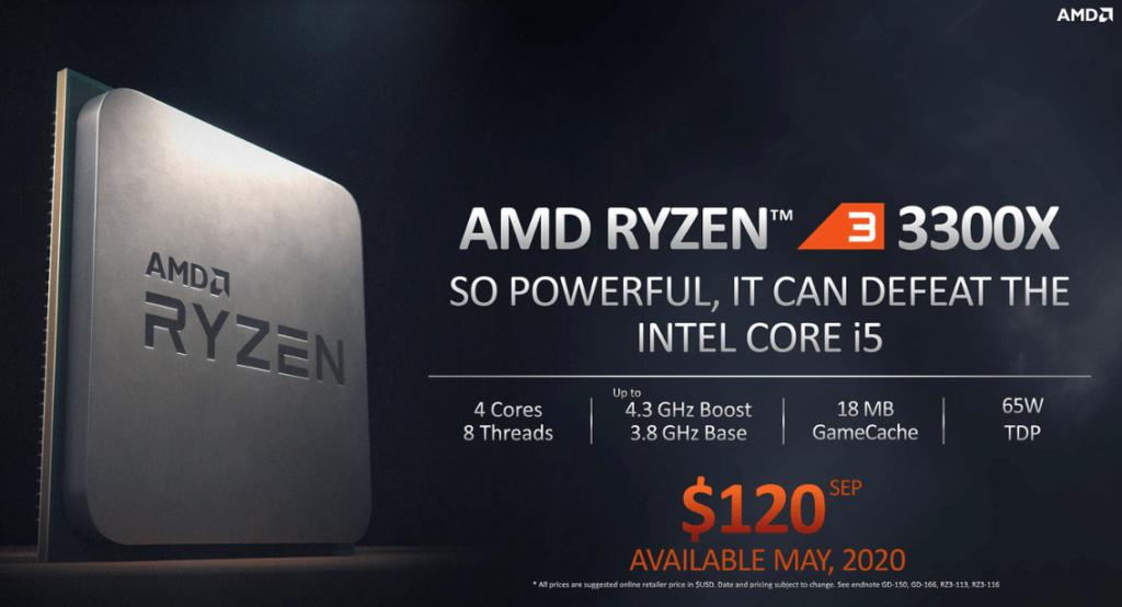 The new Ryzen 3300X