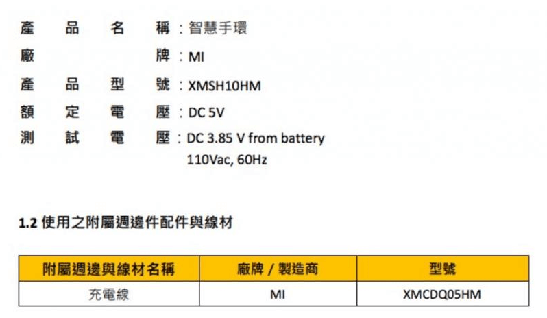 The Xiaomi Mi Band 5 passes certification with the unknown Mi Band 4C