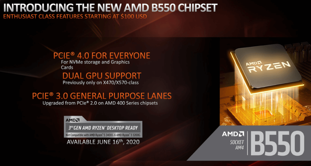 the AMD chipset that brings the PCIe 4.0 interface to the input range