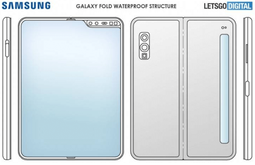 the Samsung Galaxy Fold 2 would be waterproof