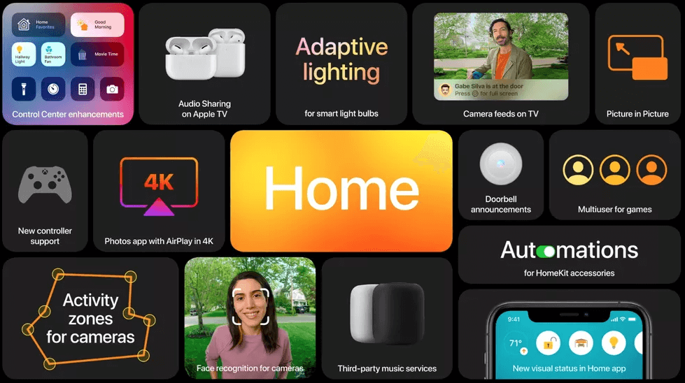 Apple launches at WWDC 2020 - App Home received news for connected home