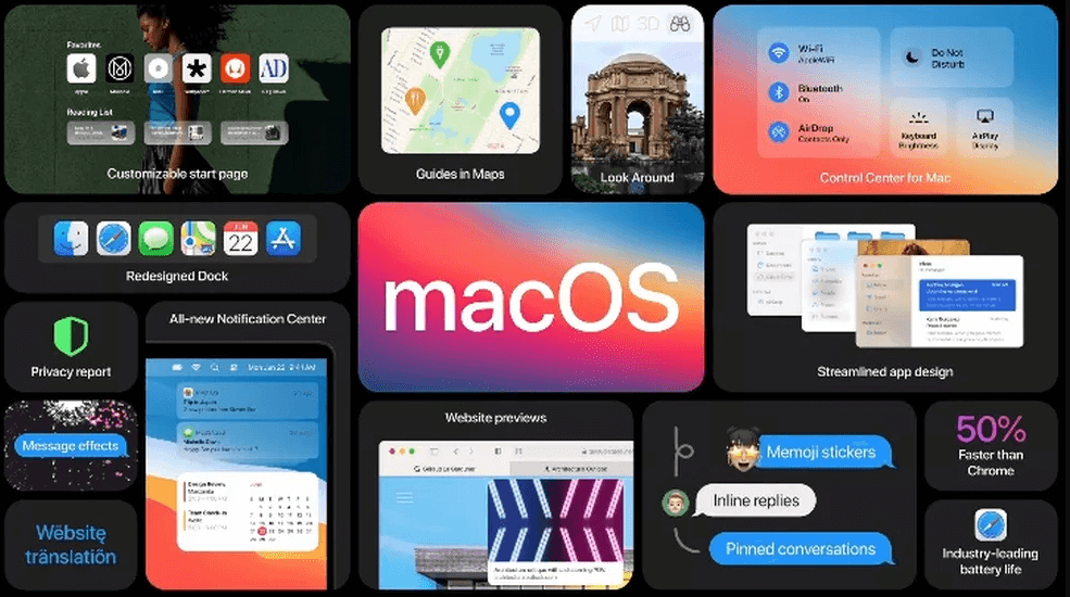 Apple launches at WWDC 2020 - macOS Big Sur brings new version of Safari browser