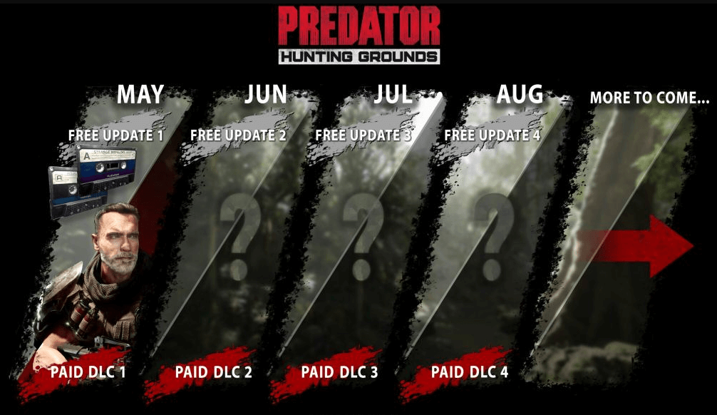 With teams working simultaneously on Predator Hunting Grounds and other projects, Illfonic already sees a future, but does not reveal new titles