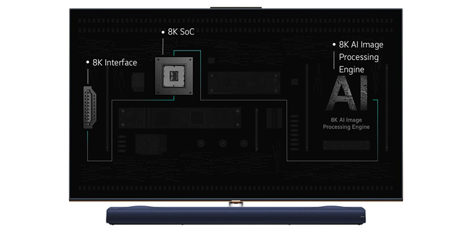 MediaTek S900 processor for 8K Smart TVs with HDR10 + and AI may be ready for use