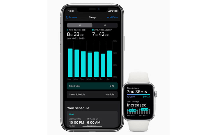 New features added on Apple WatchOS 7 2
