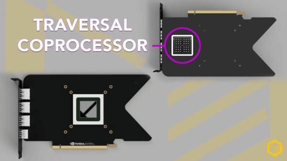Nvidia may launch RTX 3000 series with chip dedicated to Ray Tracing in Transverse Coprocessor