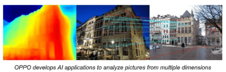 OPPO demonstrates possible new camera technologies at CVPR 2020