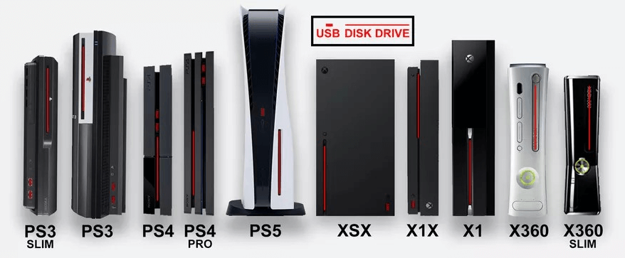 PS5 comparison with predecessors indicates that new console may be the largest ever made