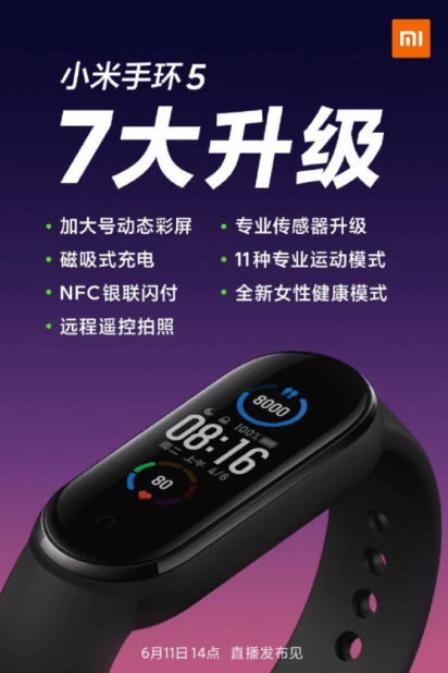 Xiaomi reveals several important features of Mi Band 5