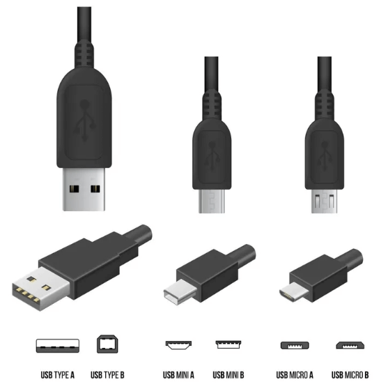 What is USB Type-B cable and what is it for