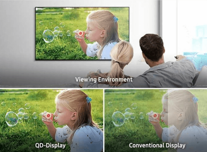 QD-OLED - what is it and how new Samsung TV technology works - Reflections on the environment will no longer be a problem
